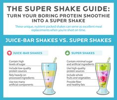 Super Shake Guide Food Nutrition Facts, Yogurt Nutrition, Coffee Nutrition, Broccoli Nutrition,