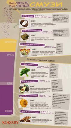 Советы и хитрости: Как приготовить настоящий смузи, все рецепты в одной картинке