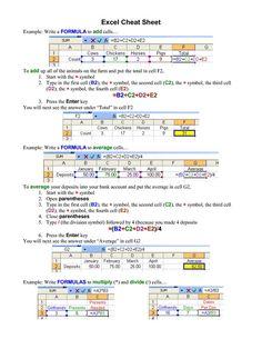 Basic Excel Formulas Cheat Sheet   Excel Cheat Sheet - Download Now PDF