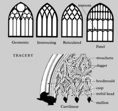 Tracery of Gothic windows Sacred Architecture, Religious Architecture, Architecture Details, Windows Architecture, Church Architecture, Architecture Quotes, Gothic Windows, Church Windows, Cathedral Windows