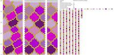 18 around tubular bead crochet rope pattern Peyote Stitch Patterns, Bead Crochet Patterns, Bead Crochet Rope, Beading Patterns, Beaded Crochet, Beading Projects, Beading Tutorials, Native American Beading, Brick Stitch