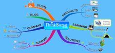 Free Trial of Mindmap Desktop  http://www.thinkbuzan.com/us/a_id/4b6af8ce8268d   Sample Gallery http://www.thinkbuzan.com/us/support/mindmapgallery