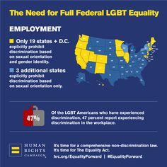 Only 19 states and D.C. explicitly prohibit discrimination based on sexual orientation or gender identity in the workplace. It's time for The Equality Act.  #EqualityForward #LGBT #LGBTQ #Equality #Lesbian #Gay #Bisexual #Transgender #LGBTEquality