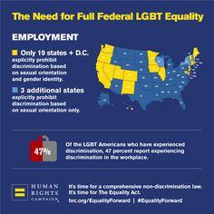 Discrimination based on sexual orientation foto 419