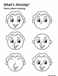 Parts of the face