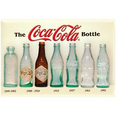 History of the Coca-Cola Bottle - Magnet