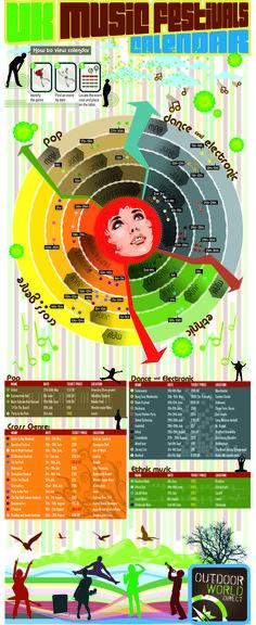 Infographics - UK Music Festivals Calendar