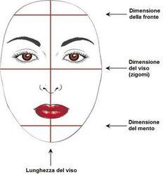 Sai come determinare la forma del tuo viso? Questo aiuta a scegliere l'acconciatura giusta ed a risolvere molti altri problemi di bellezza - Idee Geniali