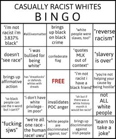 Something to go along with White Privilege, Reverse Racism, and Colorblind Racism.