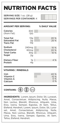 Franklin Gaw- Nutrition Label Redesigned
