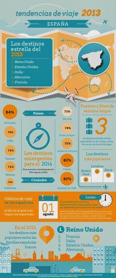 Tendencias de viajes de los españoles (2013) #infografia #infographic #tourism