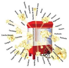 Po Papa Joes Perfect Kettle Corn - Fresh Hot and Delicious for Pennies! Spanish Vocabulary, Teaching Spanish, Kettle Corn, Spanish Words, Different Words, Infographic, Pennies, Fun, Languages