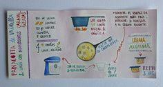 receta ilustrada de panacotta   proyecto personal