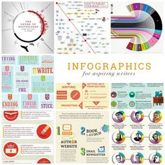 A list of infographics with tips on how to write your first book.