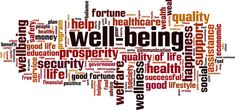 Well-being word cloud Illustrator, Clipart, Positivity, Wellness, Clouds, How To Plan, Image, Products, Vectors