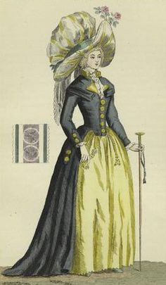 Redingote from a late 18thc French fashion plate.