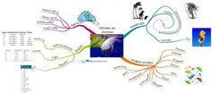 """Een grotere versie is te vinden op  meester Henk AARD-RIJKS-KUNDE :: aard-rijks-kunde.yurls.net   """"Winden en stormen"""" Net, School, Water, Tips, Gripe Water, Counseling"""