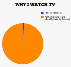 Oh soooooo true!  Nothing's good on anyway and one can only watch Elmo in Grouchland so many times!