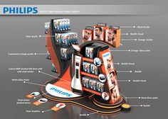 Philips Podium on Behance