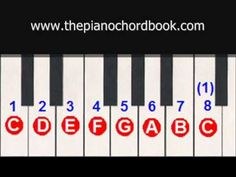 Learn to Play the Piano - Lesson #3 - how chords are made
