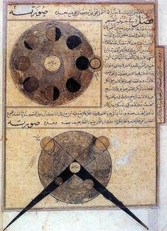 this appears to be a middle eastern   chart of the cycles of the moon