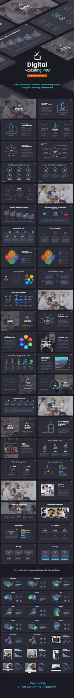 The Digital Marketing Pro - Powerpoint Template - PowerPoint Templates Presentation Templates