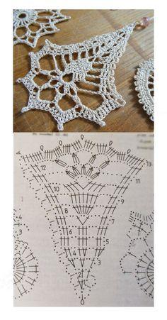 Crochet Ornament Patterns, Crochet Snowflake Pattern, Crochet Jewelry Patterns, Crochet Earrings Pattern, Crochet Flower Tutorial, Crochet Ornaments, Crochet Snowflakes, Crochet Instructions, Crochet Flower Patterns