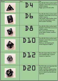 If you are searching for the best D&D dice and RPG dice sets, check out top picks and buyer's guide now. If you want fair and accurate rolls, only these dice sets will do! Star Wars Comics, Tabletop Rpg, Tabletop Games, Tenacious D, Pen & Paper, Dragon Dies, Dungeon Master's Guide, Dnd Funny, Dungeons And Dragons Memes
