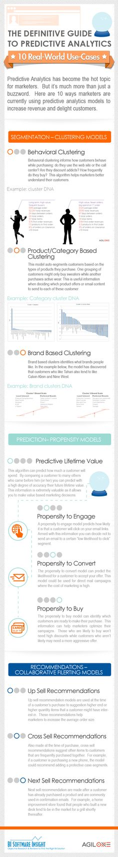 Predictive analytics is part of audience targeting, using behavioral clusters, brand-based clusters, likelihood-to-buy algorithms, and many more predictive models. This infographic illustrates 10 real-world use cases of predictive analytics.