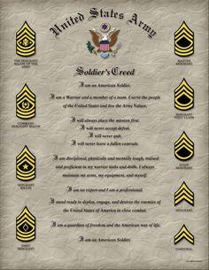Army SGT