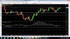 Forex Strategies Part1 Learn How We Trade [Tags: FOREX STRATEGIES Forex Learn PART1 Strategies Trade]