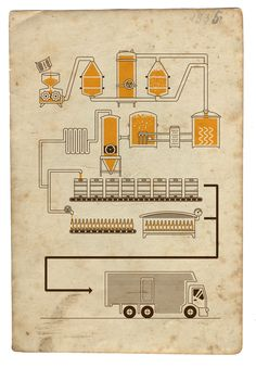 Beer Production by Pedro Ribeiro