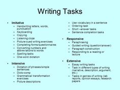Essay writing examples for capgemini Essay Writing Examples, Best Essay Writing Service, Writing Topics, Essay Topics, Ielts Writing, Argumentative Essay, Apa Style Paper Example, Essay Structure, Writing Exercises