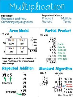 This is a 2 page PDF designed to be printed out and used as an anchor chart at or printed out for handouts in class. Multiplication covers area model, partial product, repeated addition and standard algorithm. Division covers standard algorithm and partial quotient.
