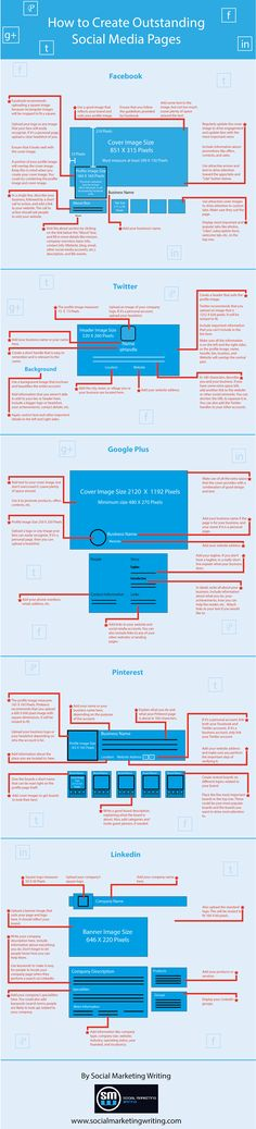 Facebook, Twitter, Google+, Pinterest, LinkedIn - Social Media Design Guide [INFOGRAPHIC]