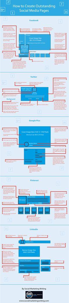 Facebook, Twitter, Google+, Pinterest, LinkedIn - Social Media Design Guide [INFOGRAPHIC]