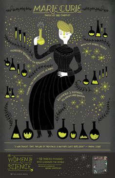RACHEL IGNOTOFSKY DRAWS / Marie Curie / Science