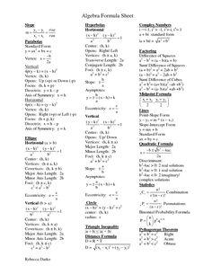algebra formula sheet