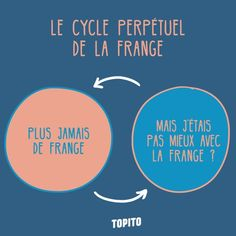 infographie_cheveux_cycle-frange
