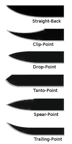 Knife Blade Types