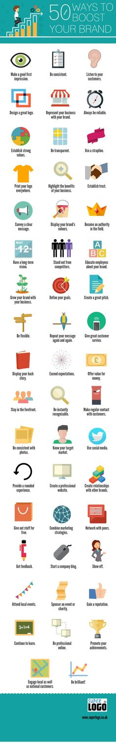 A listing of the easiest and best ways to build your brand quickly and effectively. #branding #infographic #personalbranding brandonagaille.com #followback #startup #onlinebusiness