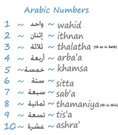 849 best learning arabic images learning arabic arabic language arabic lessons. Black Bedroom Furniture Sets. Home Design Ideas