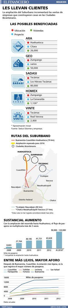 Ampliación del Tren Suburbano del Valle de México impulsará a desarrolladores de vivienda. 18/02/2014