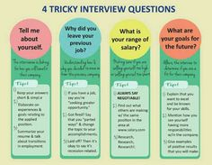 This Picture Documents Possible Responses To Four Tricky Questions That May  Be Asked During A Job Interview. The Graphic Organizer Reveals Tips On How  To ...