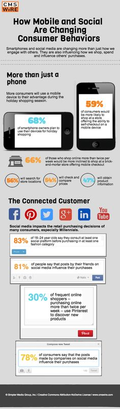 How Mobile And Social Are Changing Consumer Behaviour [INFOGRAPHIC]