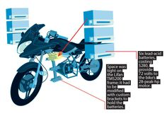 Top 10 Coolest Backyard Inventions of 2008: DIY Rally  - PopularMechanics.com
