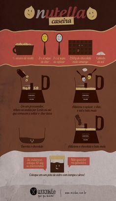 receita-infográfico de nutella caseira