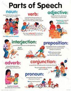 429 Best Grammar Is Fun! images in 2019 | English grammar