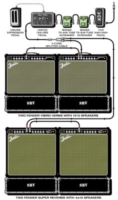 GuitarGeek | stevie ray vaughan of stevie ray vaughan