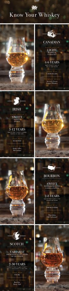 What makes bourbon different than scotch? Age and region influence each liquor's flavor profile, which can make one better suited for seafood and another better with steak. Learn more about bourbon, scotch and whiskey by clicking through to our whiskey guide.  [Featured Design: Brentwood™]